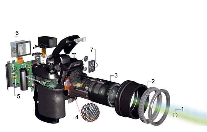 اجزای دوربین دیجیتال
