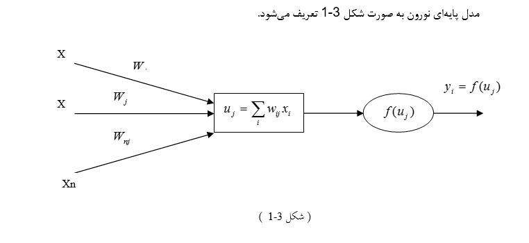 مدل پایه ای نرون