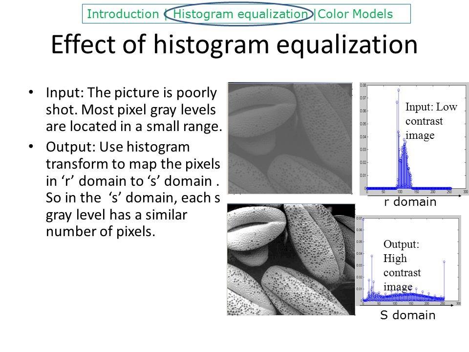effect of histogram