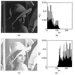 تصاویر با کنتراست بالاو پایین و تفاوت آنها در هیستوگرام